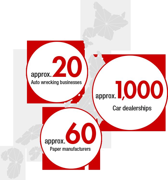 Environmental resources business|Honda Trading Group