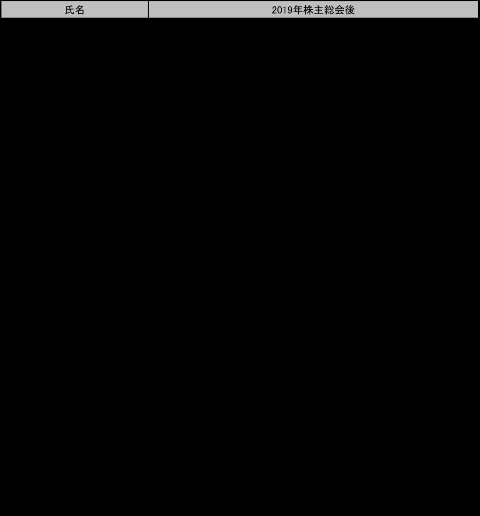 nr201902_004.png